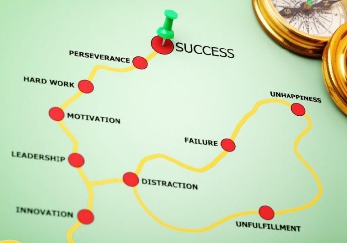 shutterstock 82406530 700x491 Стратегия успеха   Strategy for Success