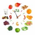 Продуктовые часы - Food clock
